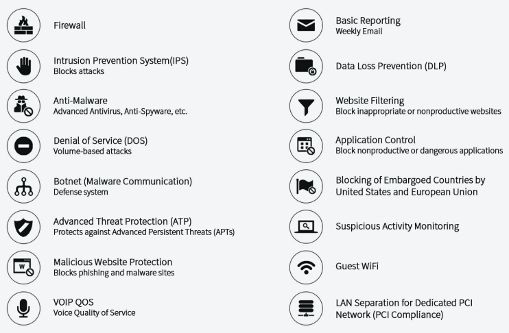 graphic illustration of a series of icons representing home network security solutions