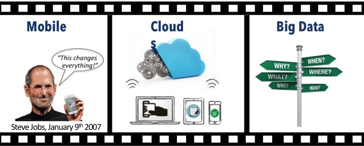 movie_strip_jobs_clouds_bigdata-2.jpg