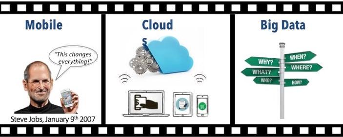movie_strip_jobs_clouds_bigdata-2.jpg