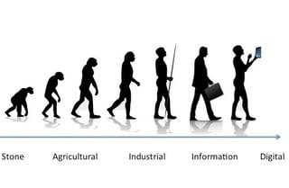 Cyber_Risk_Education_human_evolution-273521-edited-793861-edited.jpg