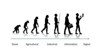 Cyber_Risk_Education_human_evolution-273521-edited.jpg