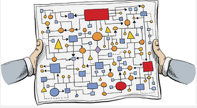 drawing of complexity plan.png