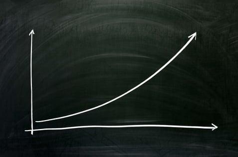 exponential change blackboard.jpg