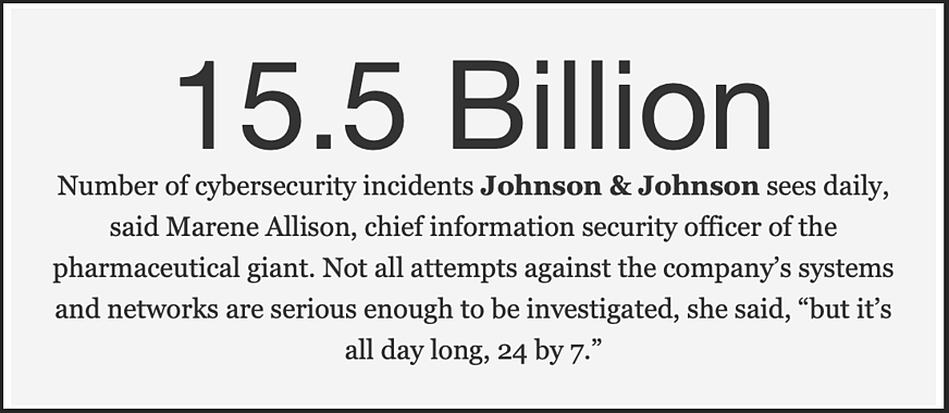 Johnson and Johnson statement 15.5 billion incidents a day in cybersecurity