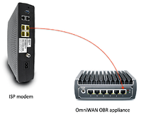 OBR ISP Moden connect