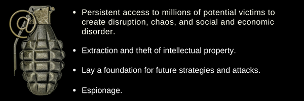 Persistent access to millions of potential victims to create disruption, chaos, and social and economic disorder. (1)-1
