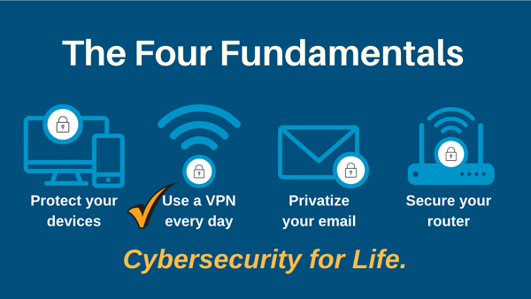 The Four Fundamentals blue banner VPN checked