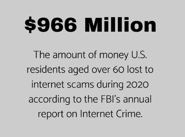 text reads U.S. seniors lost $966 million to cybercrime