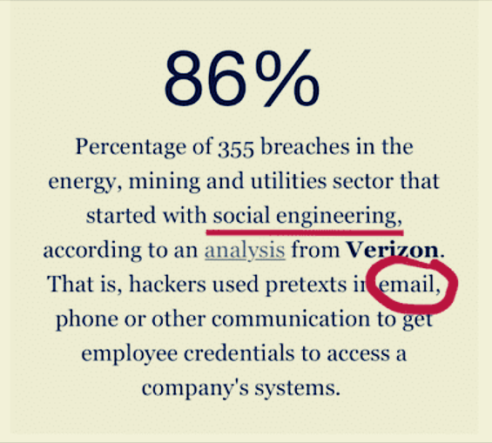 Headline statistics about email hacks 86%