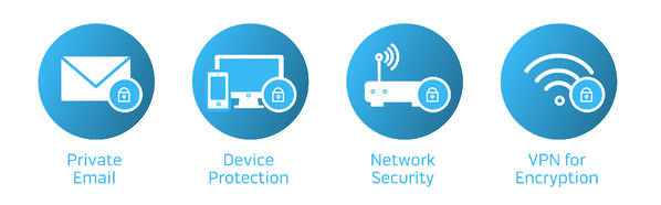 Total Digital Security product icons in a row