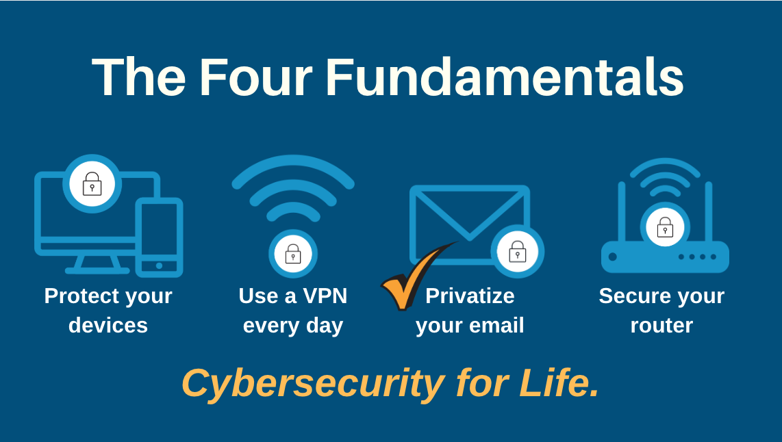 The Four Fundamentals of Cybersecuriy for Life blue graphic ck mark PE