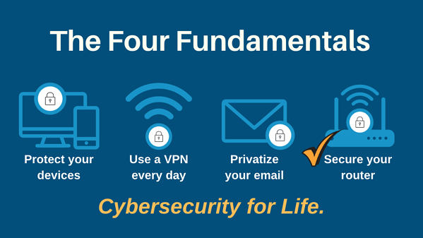 The Four Fundamentals of Cybersecuriy for Life blue graphic ck mark RNS
