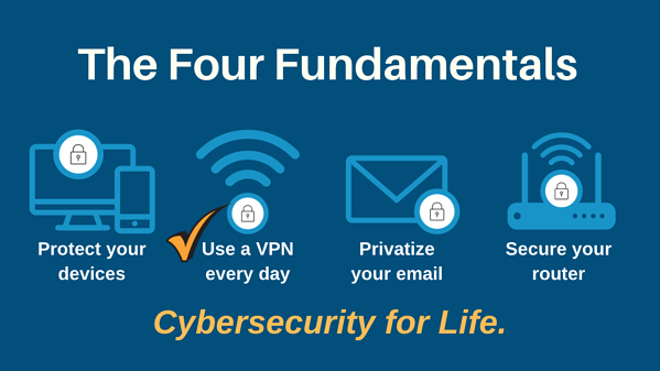 The Four Fundamentals of Cybersecuriy for Life blue graphic ck mark VPN