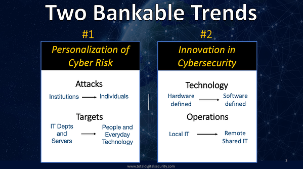 Two Bankable Trends in Cyber Risk