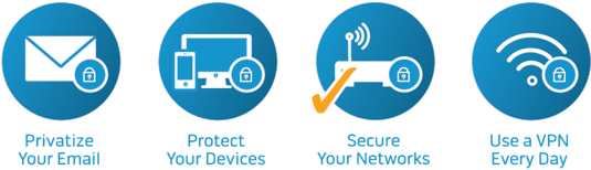 Total Digital Security Products Managed Network Security banner page