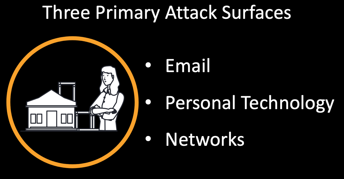illustration of a woman with dot points email devices and networks