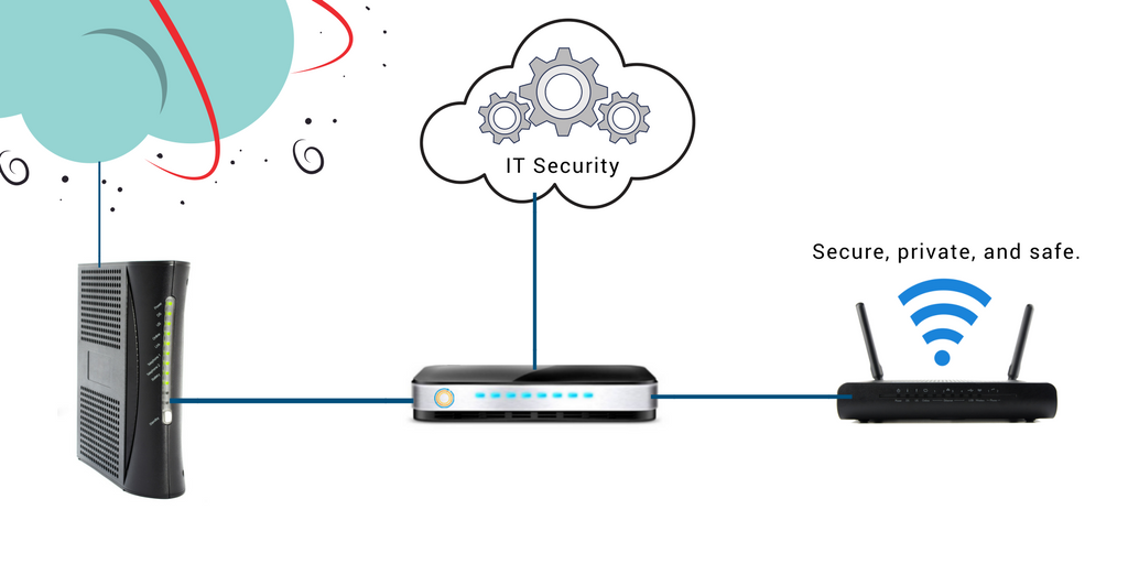 illustration of router security setup