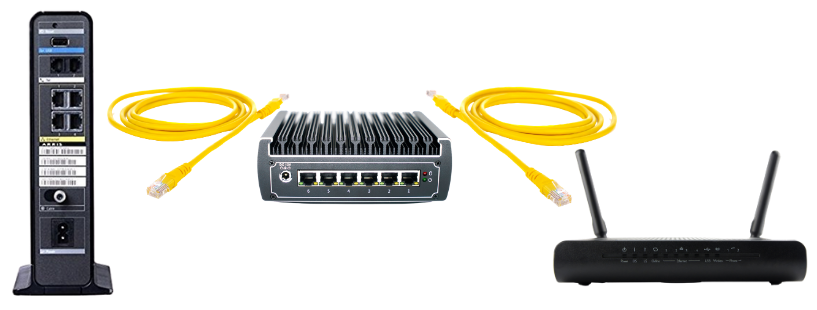 a modem and LAN cables to OBR OmniWAN security to router