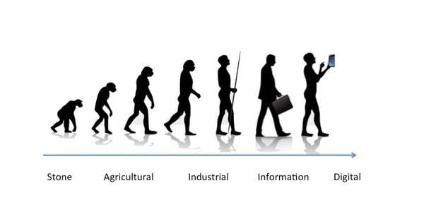 Cyber_Risk_Education_human_evolution-273521-edited