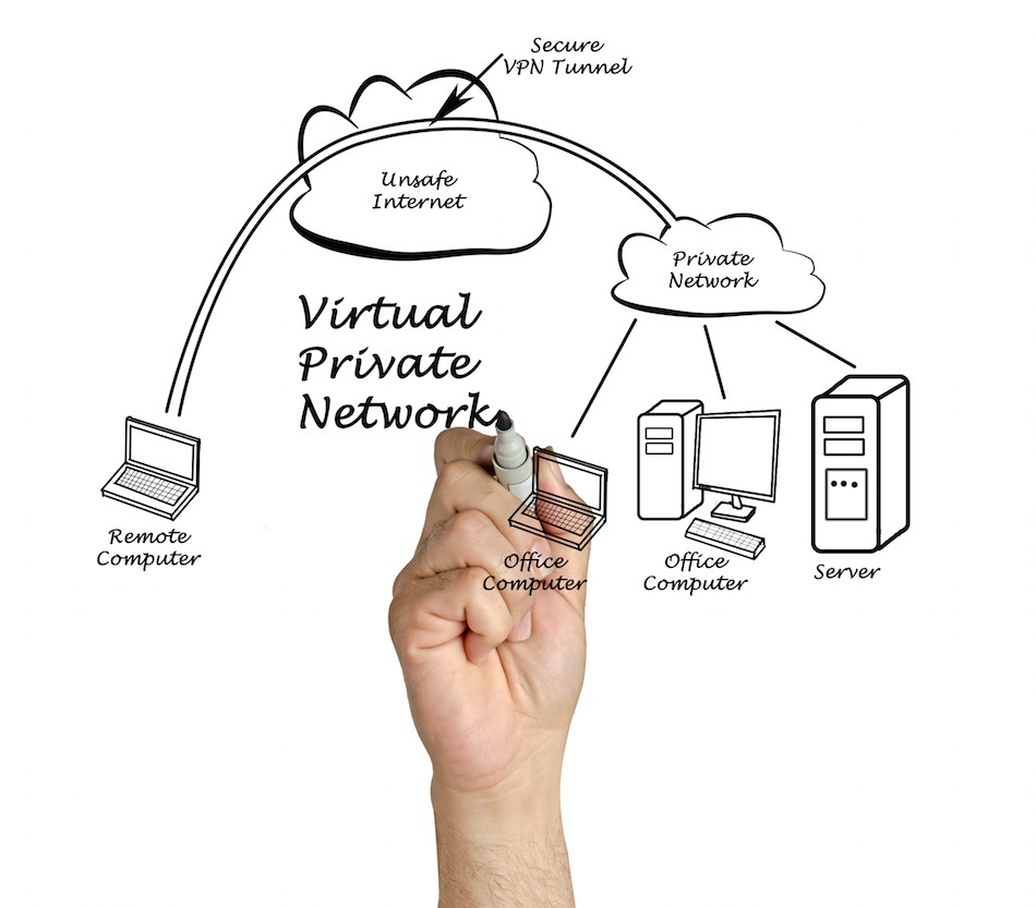 Virtual Private Network | Best Private VPN Service for iOS and Android