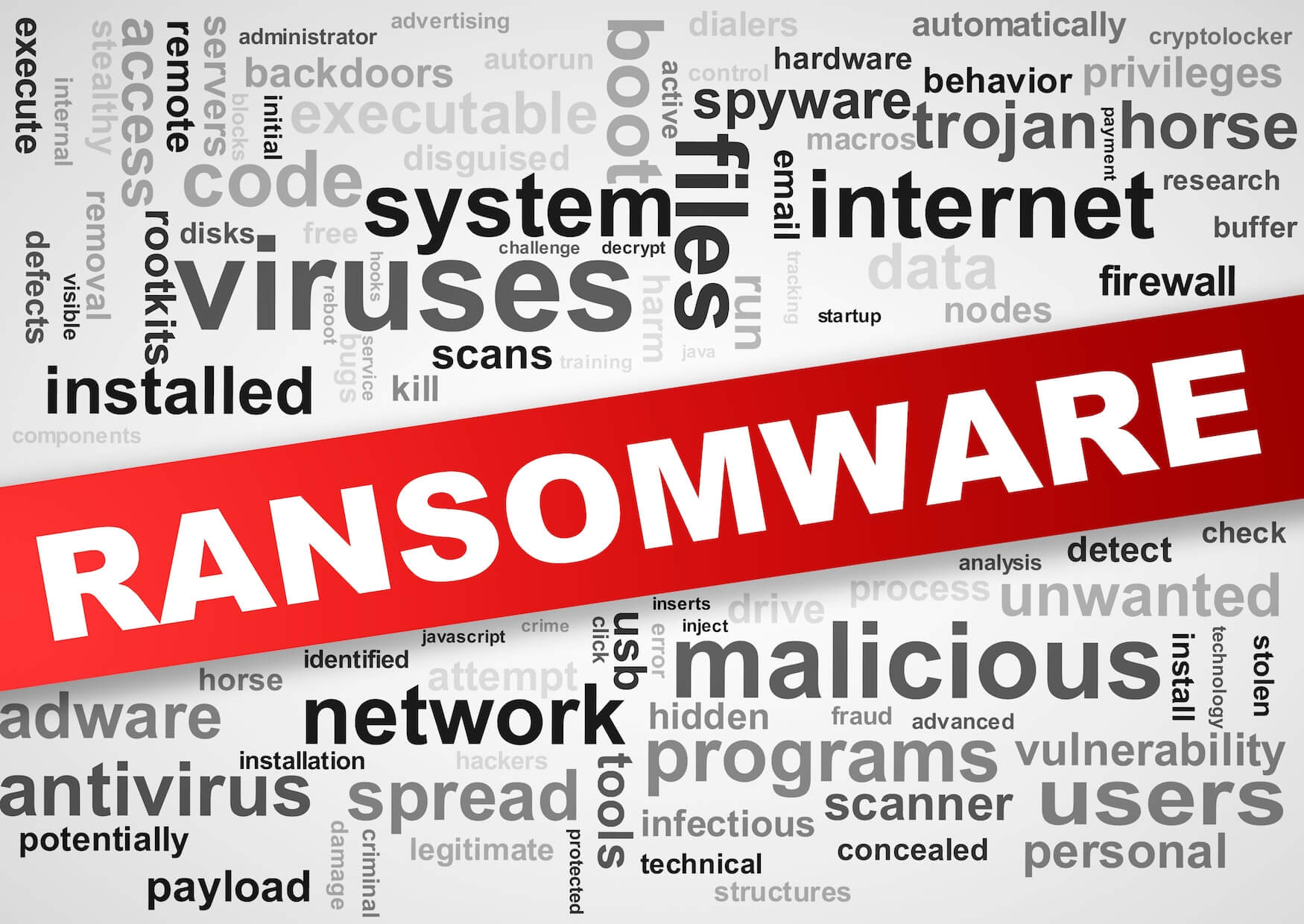 How to Prepare for Ransomware Everywhere